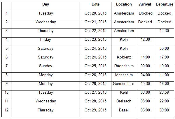 rhine-itinerary
