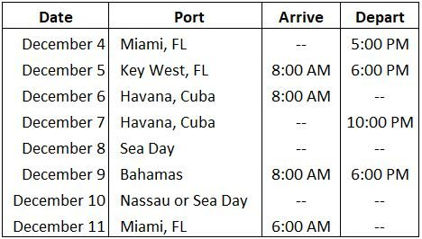 SDC Swingers Cruise Itinerary