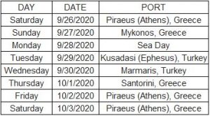 Desire Greek Islands 2020 Itinerary