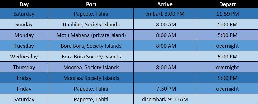 Tahiti Swinger Cruise 2020 Itinerary