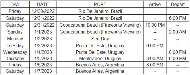 Desire Rio New Years Eve Itinerary