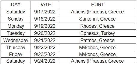 Desire Cruise Greek Islands 2022 Itinerary