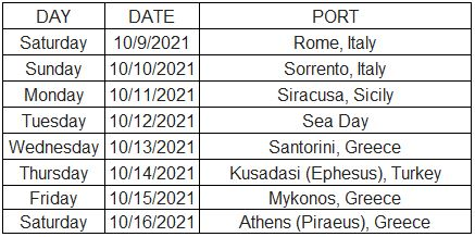 Desire Cruise Rome Athens Itinerary