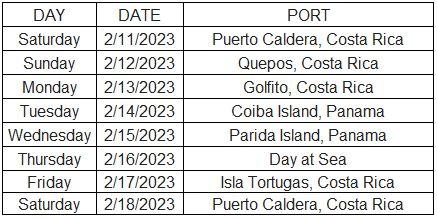 Rockstar Star Clipper Costa Rica Cruise Itinerary